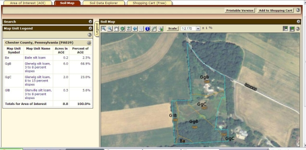 soilmap